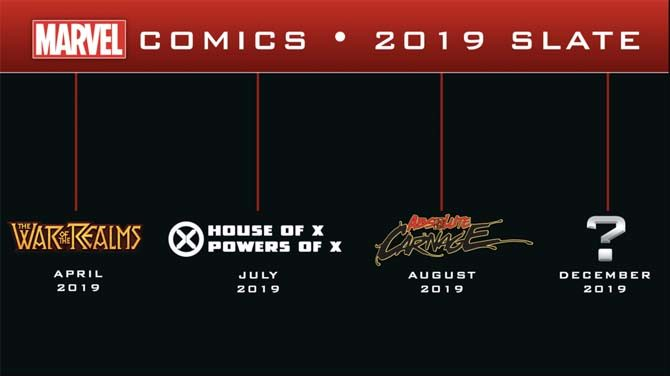 marvel fumetti 2019